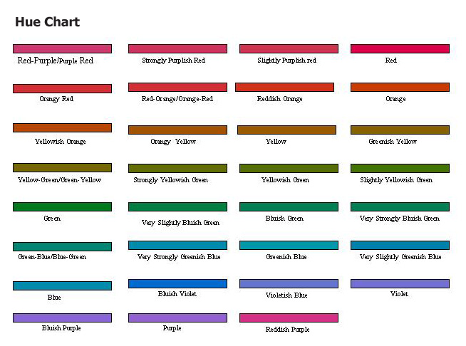 Hue Chart Click For Larger Image