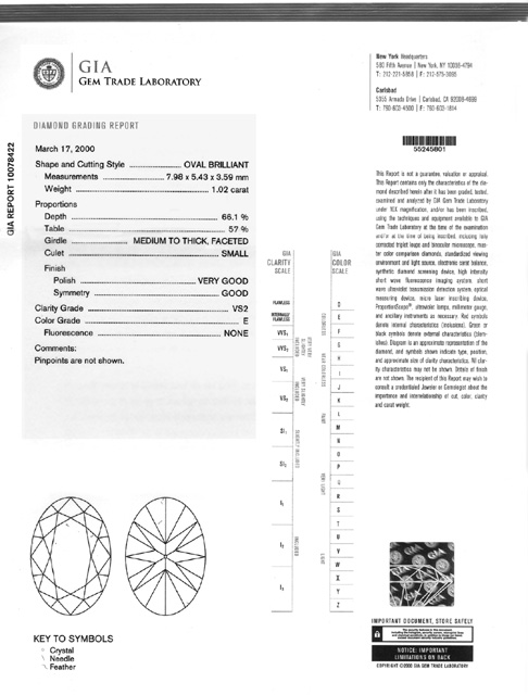 Jcrs diamonds diamond certrificates gia certificate front yelopaper Images