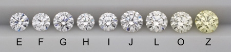 JCRS Jewelry Insurance Issues