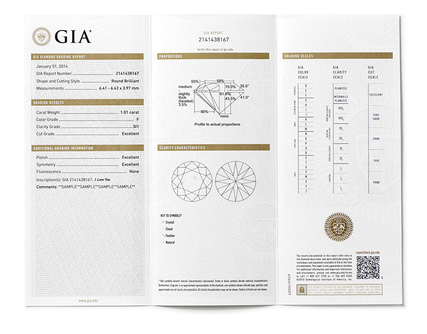 Jewelry Insurance Issues July 2017 Gia Diamond Reports